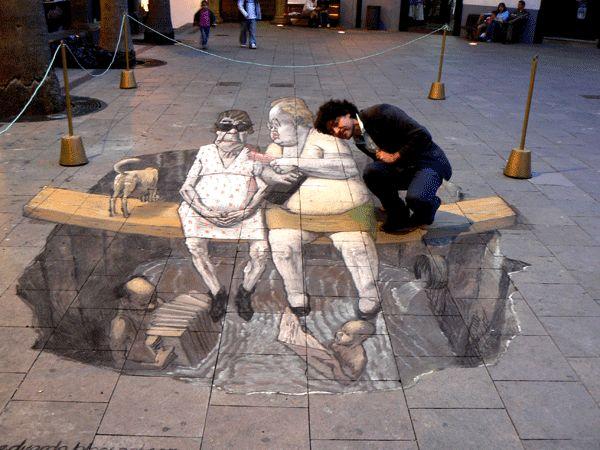 la perspectiva del arte en las calles